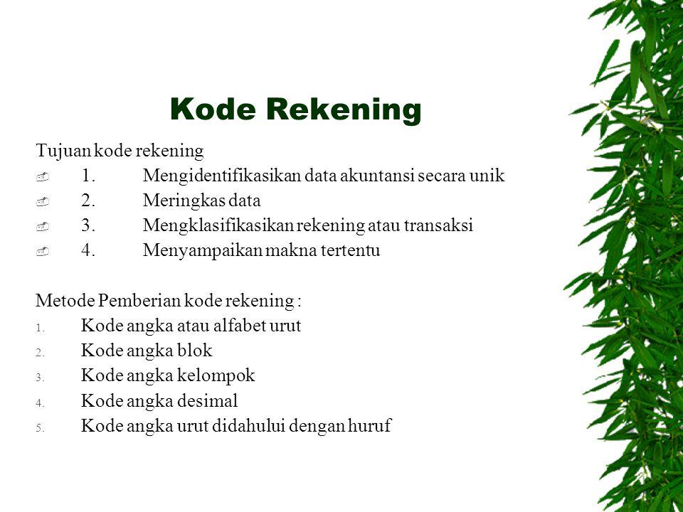 Kode Rekening Tujuan kode rekening