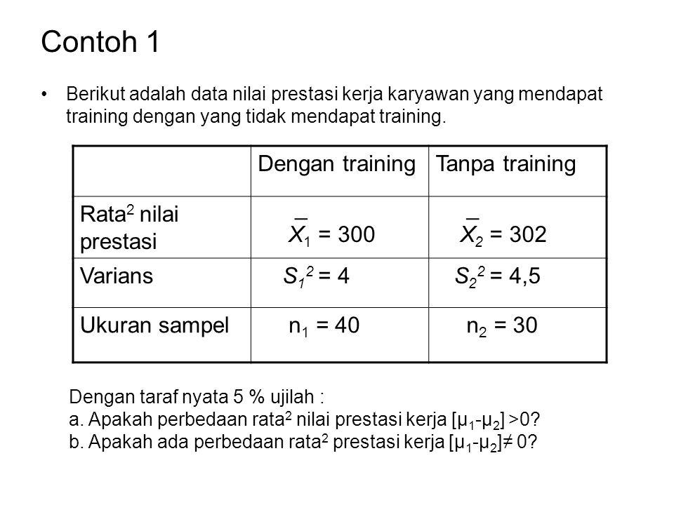 Contoh 1 Dengan training Tanpa training Rata2 nilai prestasi _