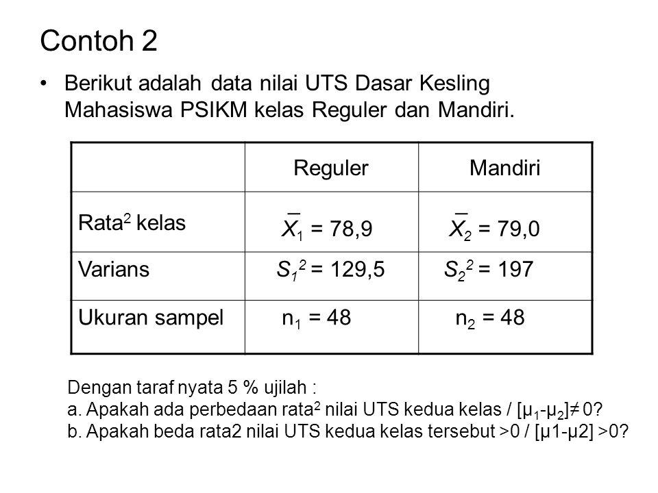 Contoh 2 Berikut adalah data nilai UTS Dasar Kesling Mahasiswa PSIKM kelas Reguler dan Mandiri. Reguler.