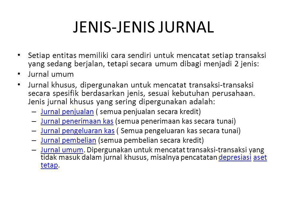 JENIS-JENIS JURNAL