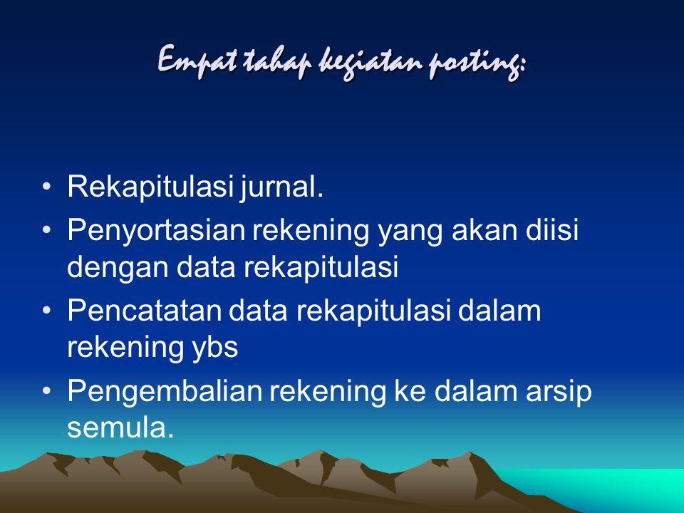 Empat tahap kegiatan posting: