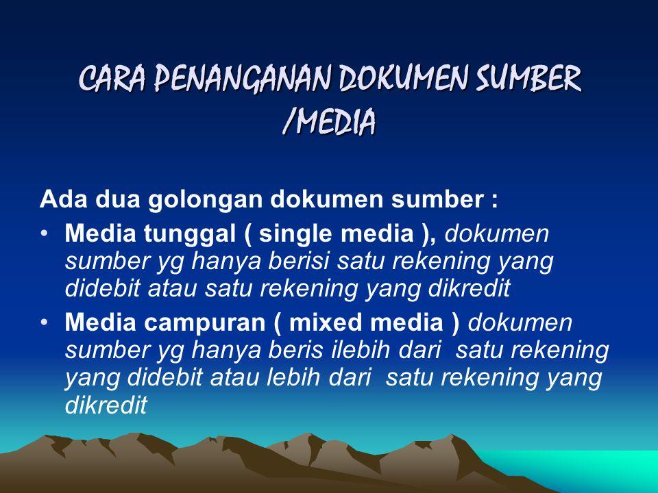 CARA PENANGANAN DOKUMEN SUMBER /MEDIA