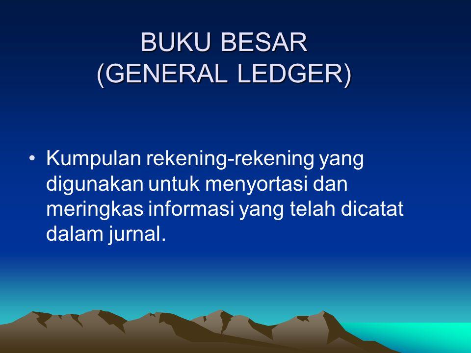BUKU BESAR (GENERAL LEDGER)