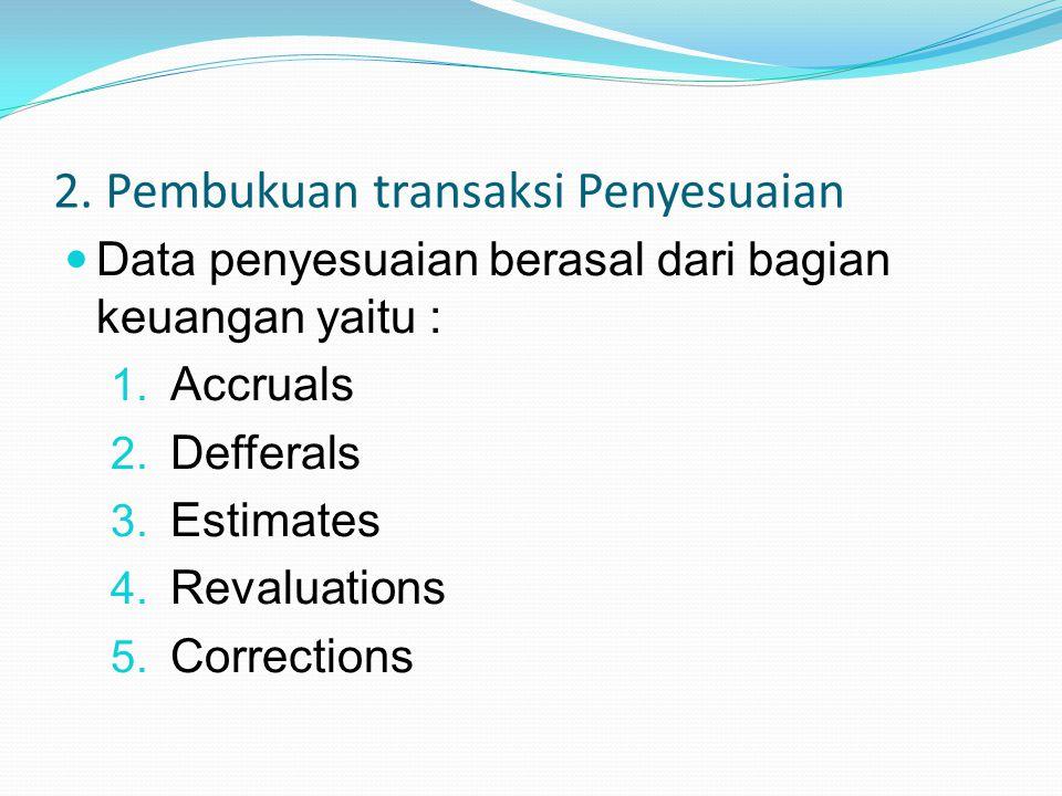 2. Pembukuan transaksi Penyesuaian