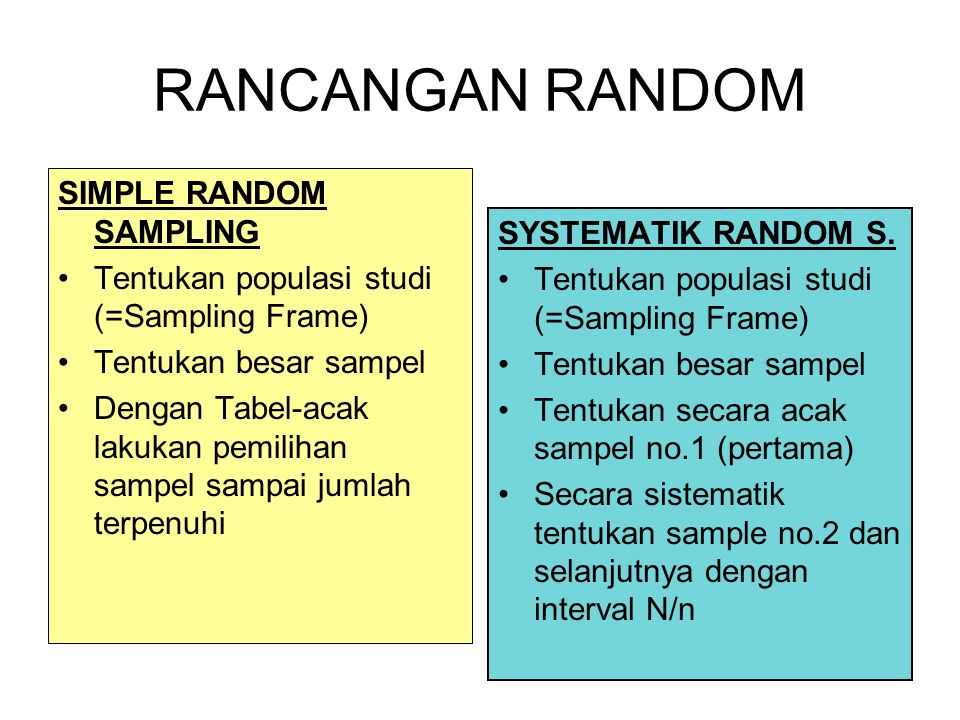 RANCANGAN RANDOM SIMPLE RANDOM SAMPLING