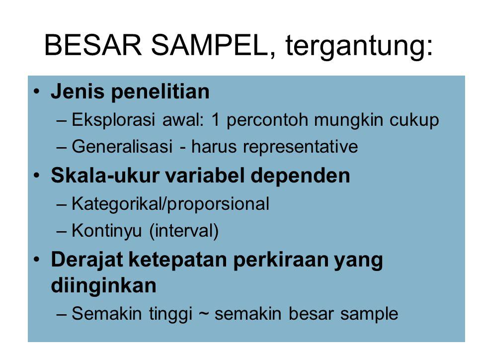 BESAR SAMPEL, tergantung: