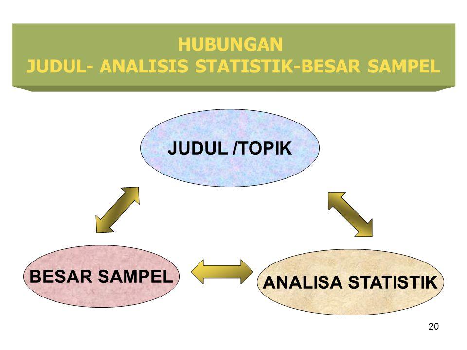 JUDUL- ANALISIS STATISTIK-BESAR SAMPEL