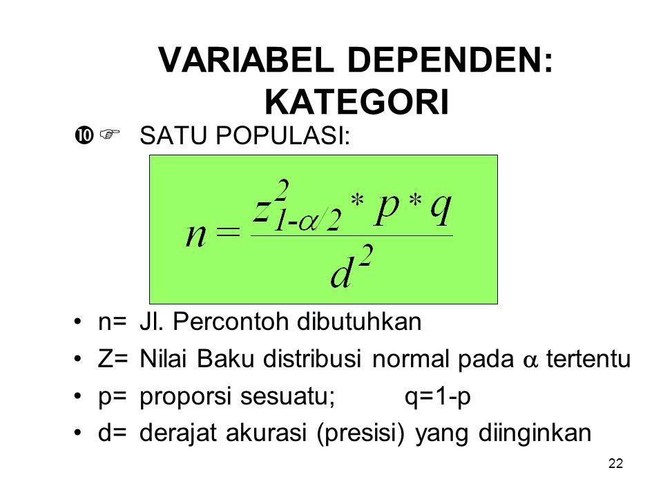 VARIABEL DEPENDEN: KATEGORI
