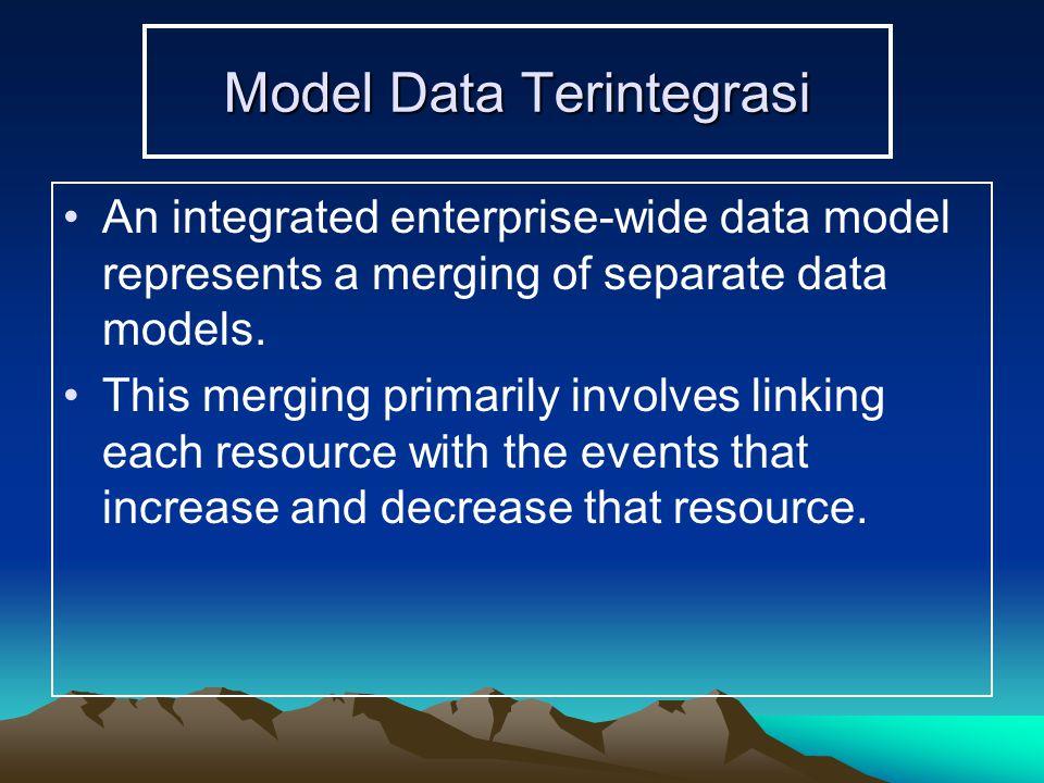 Model Data Terintegrasi