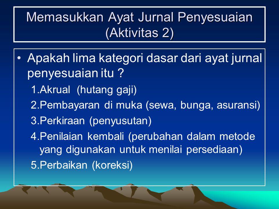 Memasukkan Ayat Jurnal Penyesuaian (Aktivitas 2)