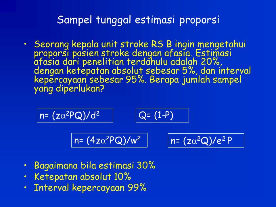 Sampel tunggal estimasi proporsi