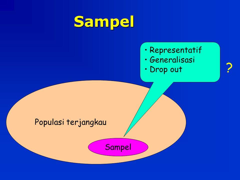 Sampel Representatif Generalisasi Drop out Populasi terjangkau