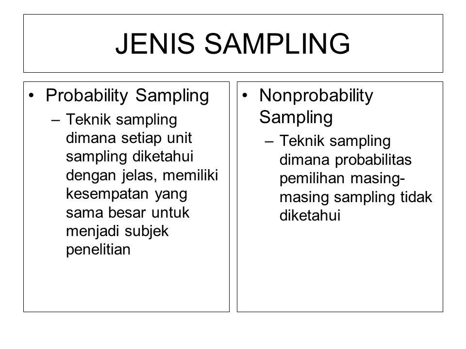 JENIS SAMPLING Probability Sampling Nonprobability Sampling