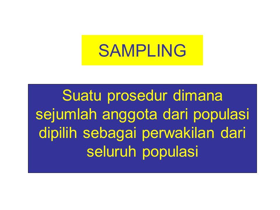 SAMPLING Suatu prosedur dimana sejumlah anggota dari populasi dipilih sebagai perwakilan dari seluruh populasi.