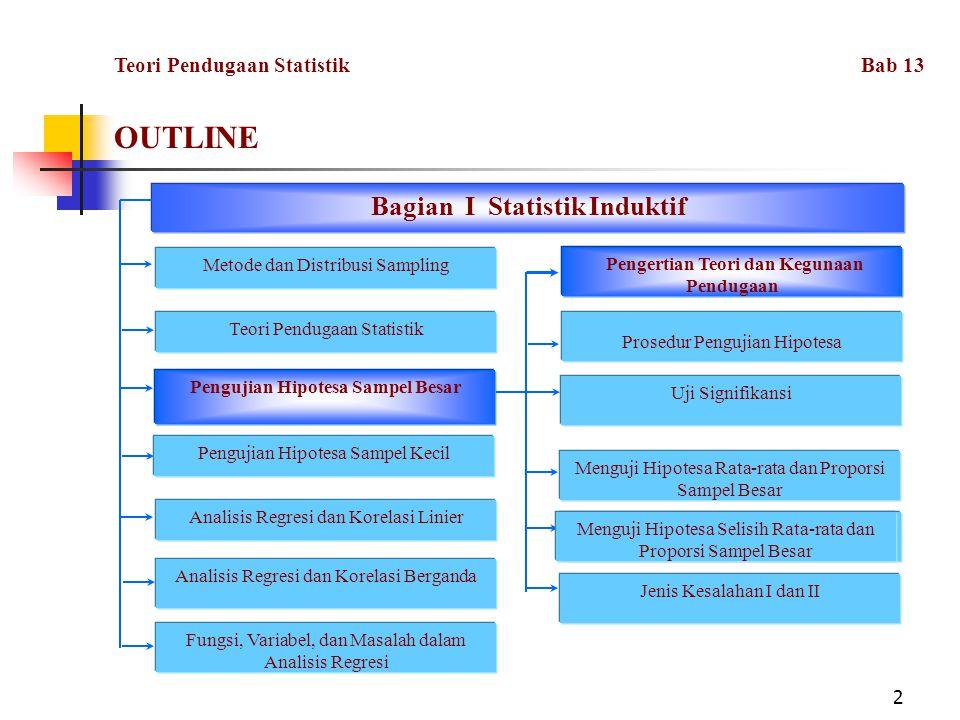 Bagian I Statistik Induktif Pengujian Hipotesa Sampel Besar