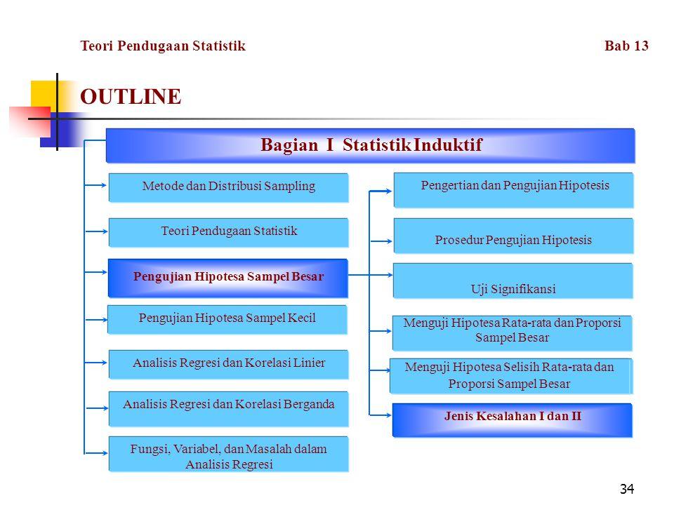 OUTLINE Bagian I Statistik Induktif Teori Pendugaan Statistik Bab 13