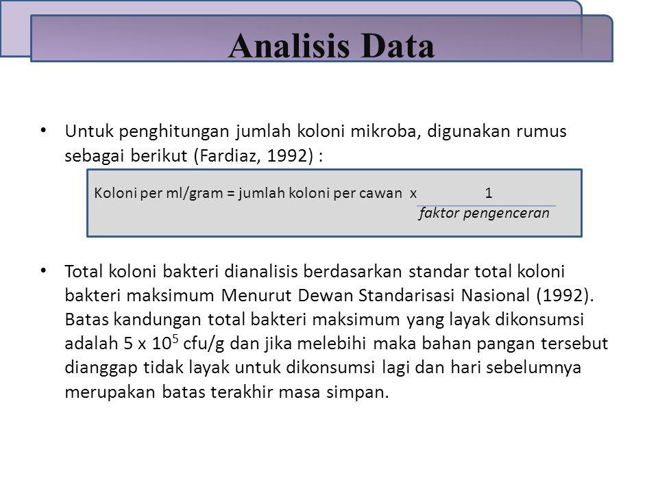 Analisis Data Untuk penghitungan jumlah koloni mikroba, digunakan rumus sebagai berikut (Fardiaz, 1992) :