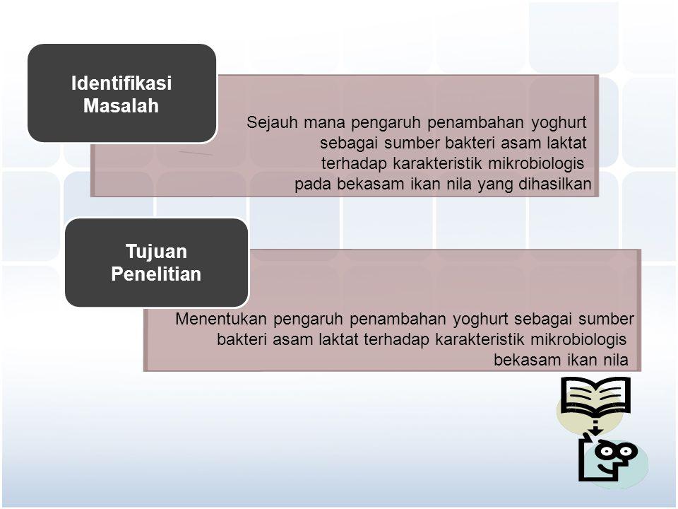Identifikasi Masalah Tujuan Penelitian