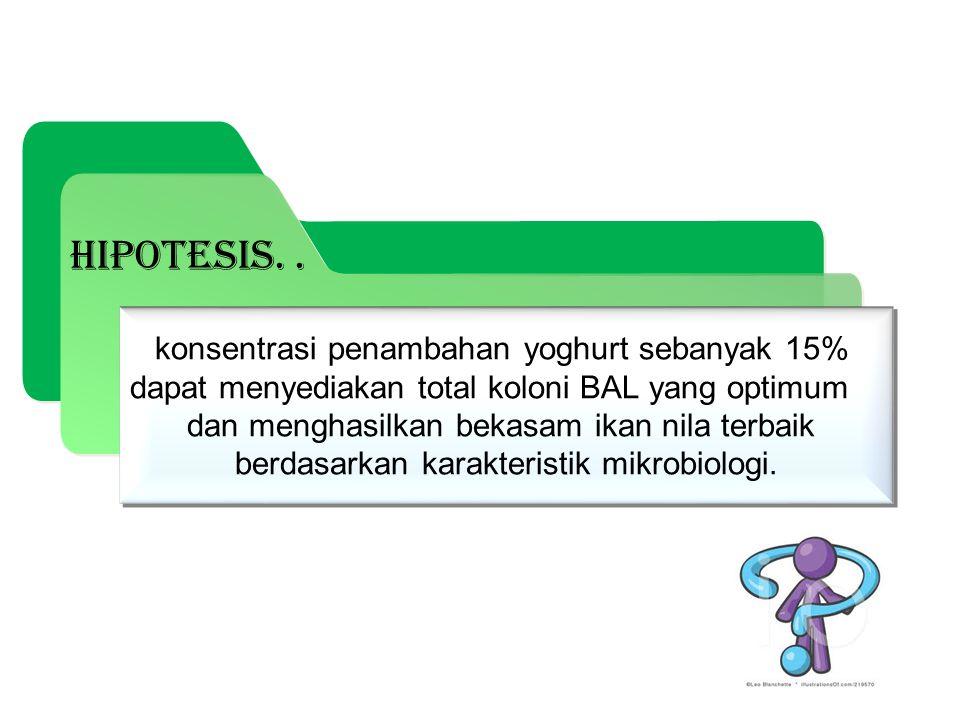 Hipotesis. . konsentrasi penambahan yoghurt sebanyak 15%