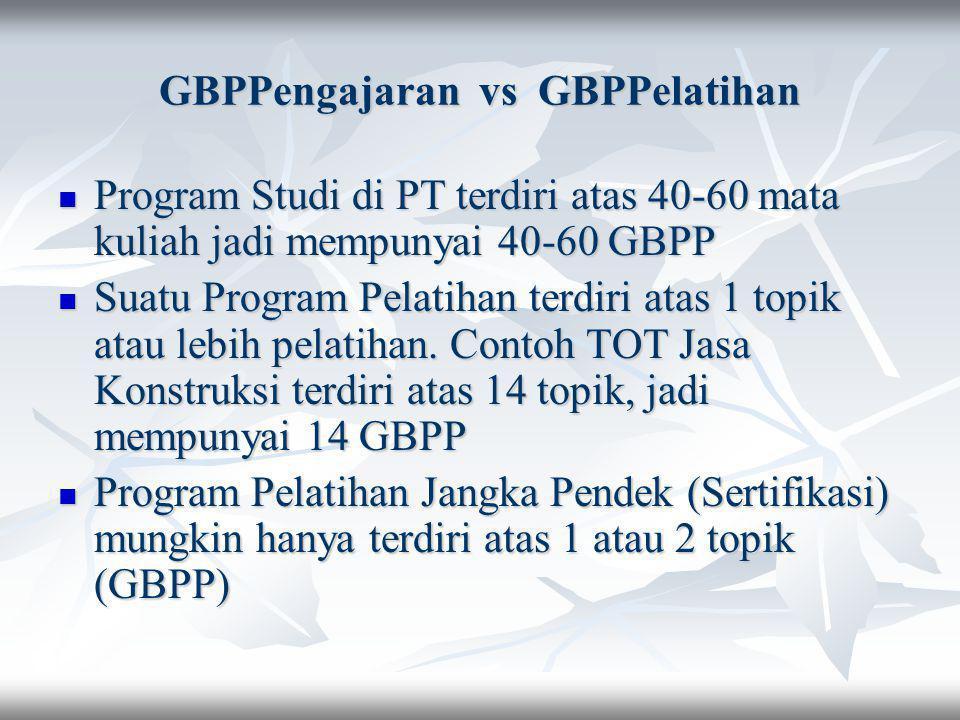 GBPPengajaran vs GBPPelatihan