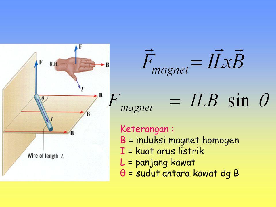 Keterangan : B = induksi magnet homogen. I = kuat arus listrik.