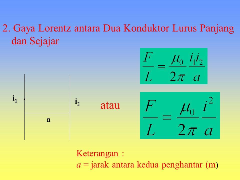atau 2. Gaya Lorentz antara Dua Konduktor Lurus Panjang dan Sejajar