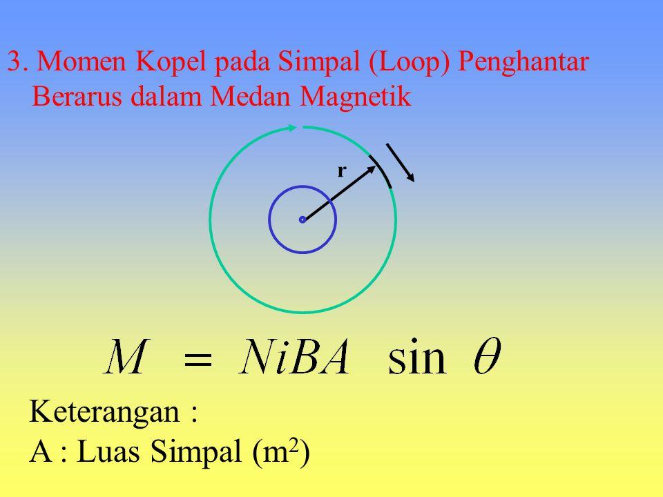 Keterangan : A : Luas Simpal (m2)