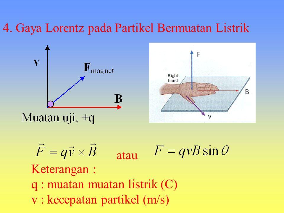4. Gaya Lorentz pada Partikel Bermuatan Listrik