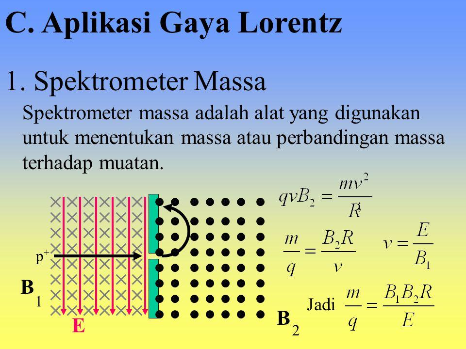 C. Aplikasi Gaya Lorentz