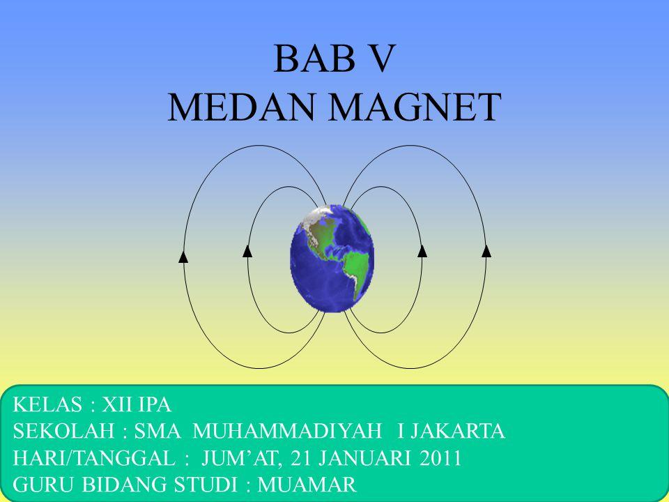 BAB V MEDAN MAGNET KELAS : XII IPA