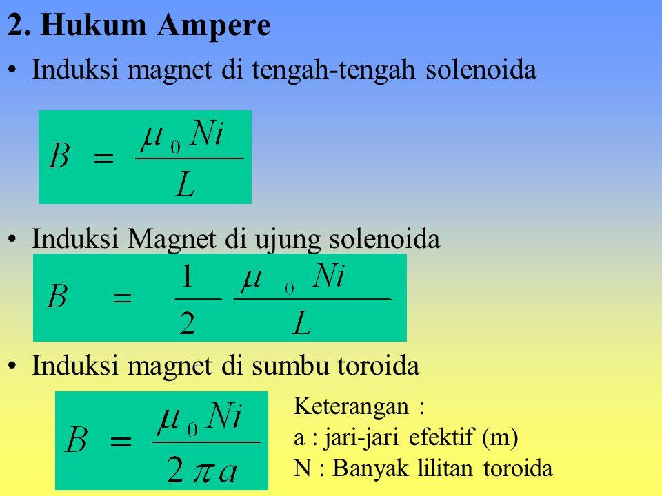 2. Hukum Ampere Induksi magnet di tengah-tengah solenoida