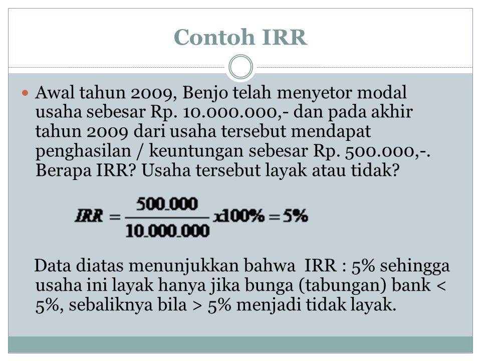 Contoh IRR