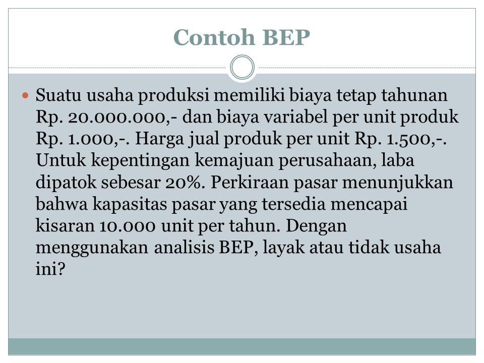 Contoh BEP