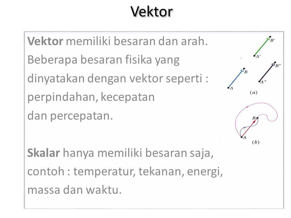 Vektor Vektor memiliki besaran dan arah. Beberapa besaran fisika yang