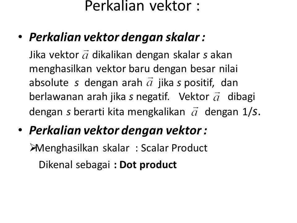 Perkalian vektor : Perkalian vektor dengan skalar :