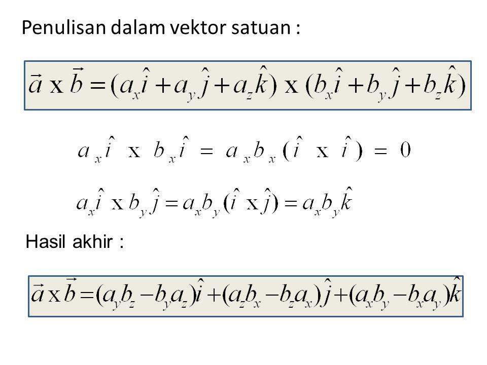 Penulisan dalam vektor satuan :