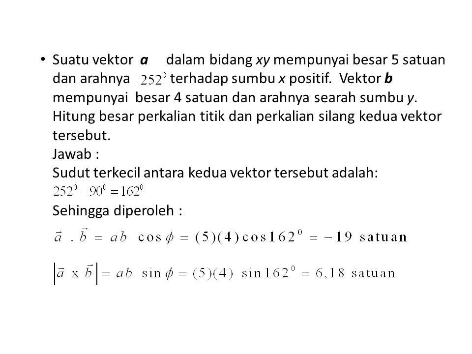 Suatu vektor a dalam bidang xy mempunyai besar 5 satuan dan arahnya terhadap sumbu x positif. Vektor b