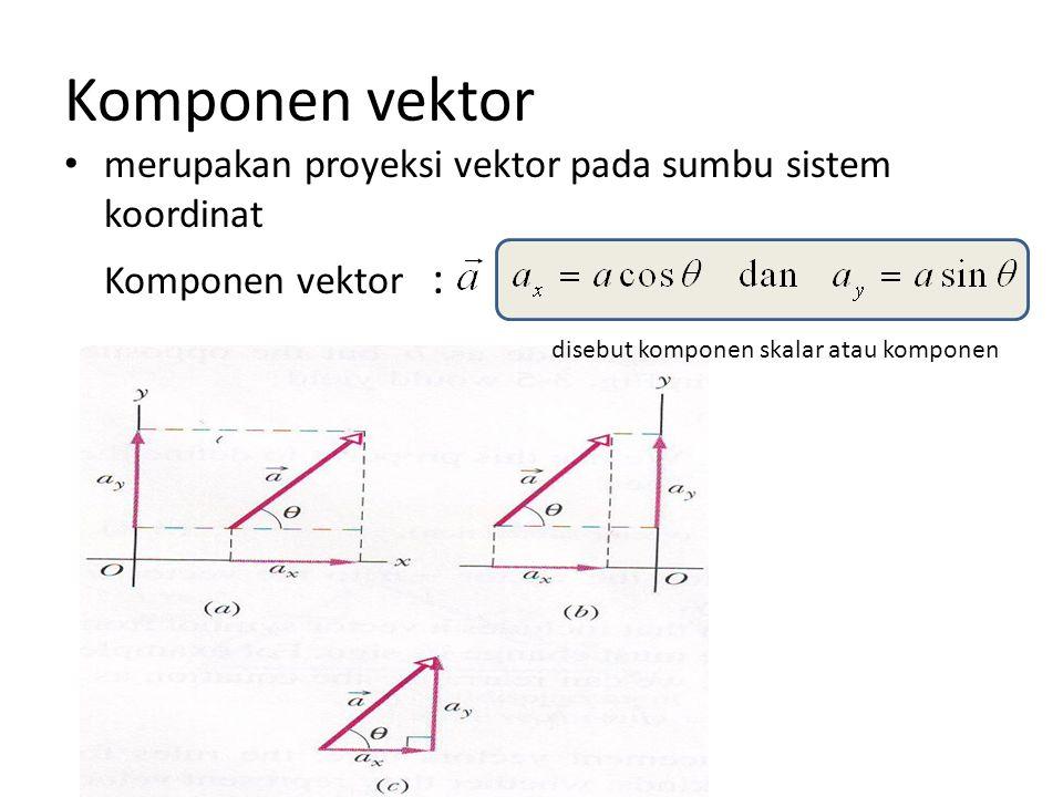 Komponen vektor merupakan proyeksi vektor pada sumbu sistem koordinat