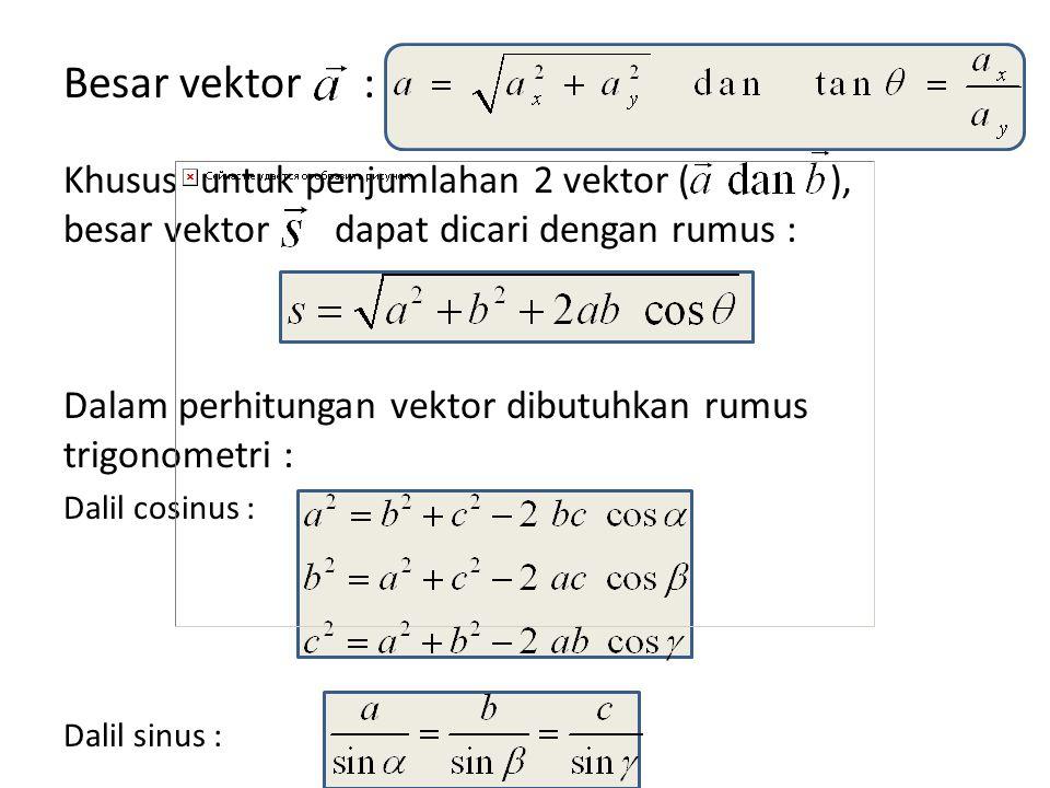 Besar vektor : Khusus untuk penjumlahan 2 vektor ( ), besar vektor dapat dicari dengan rumus :