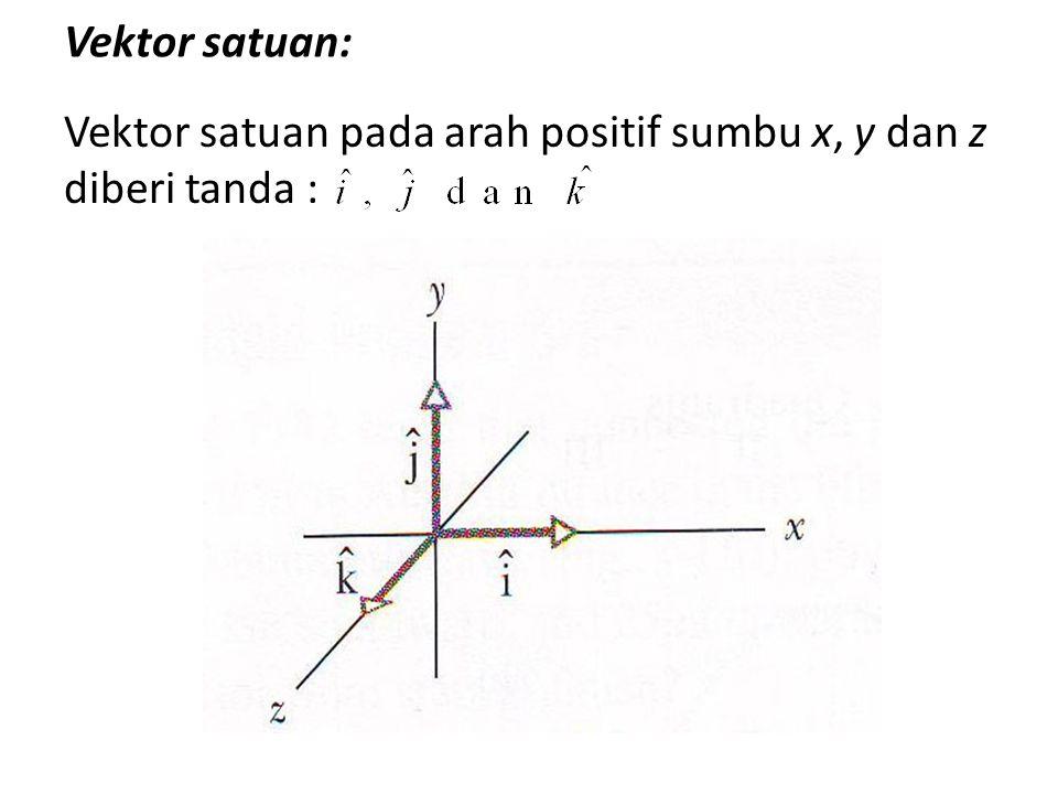 Vektor satuan: Vektor satuan pada arah positif sumbu x, y dan z diberi tanda :