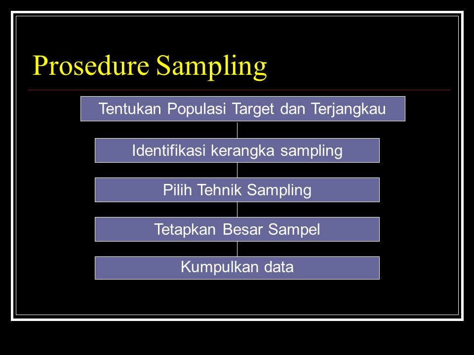 Prosedure Sampling Tentukan Populasi Target dan Terjangkau