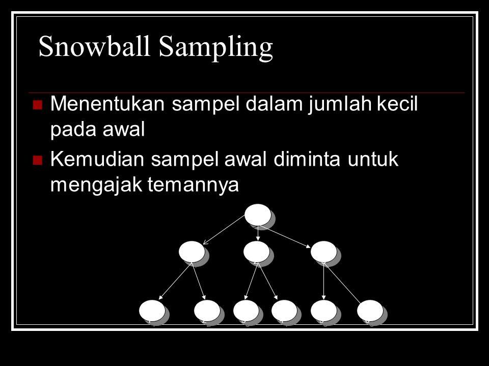 Snowball Sampling Menentukan sampel dalam jumlah kecil pada awal