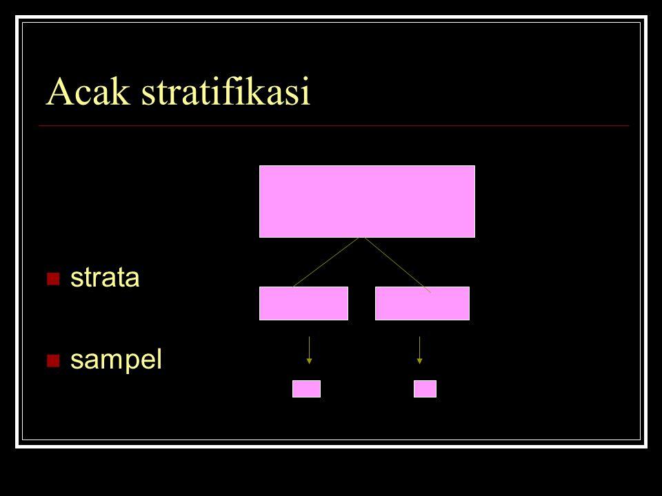 Acak stratifikasi strata sampel