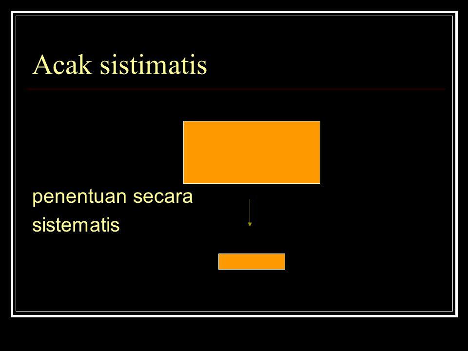 Acak sistimatis penentuan secara sistematis