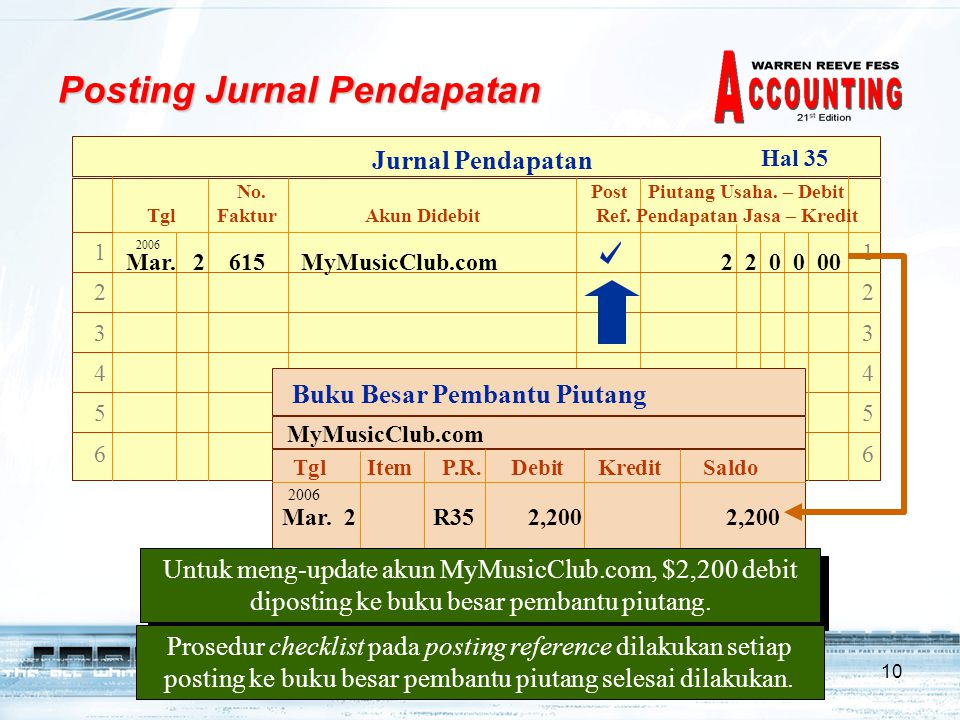 Posting Jurnal Pendapatan