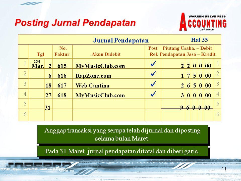 Pada 31 Maret, jurnal pendapatan ditotal dan diberi garis.