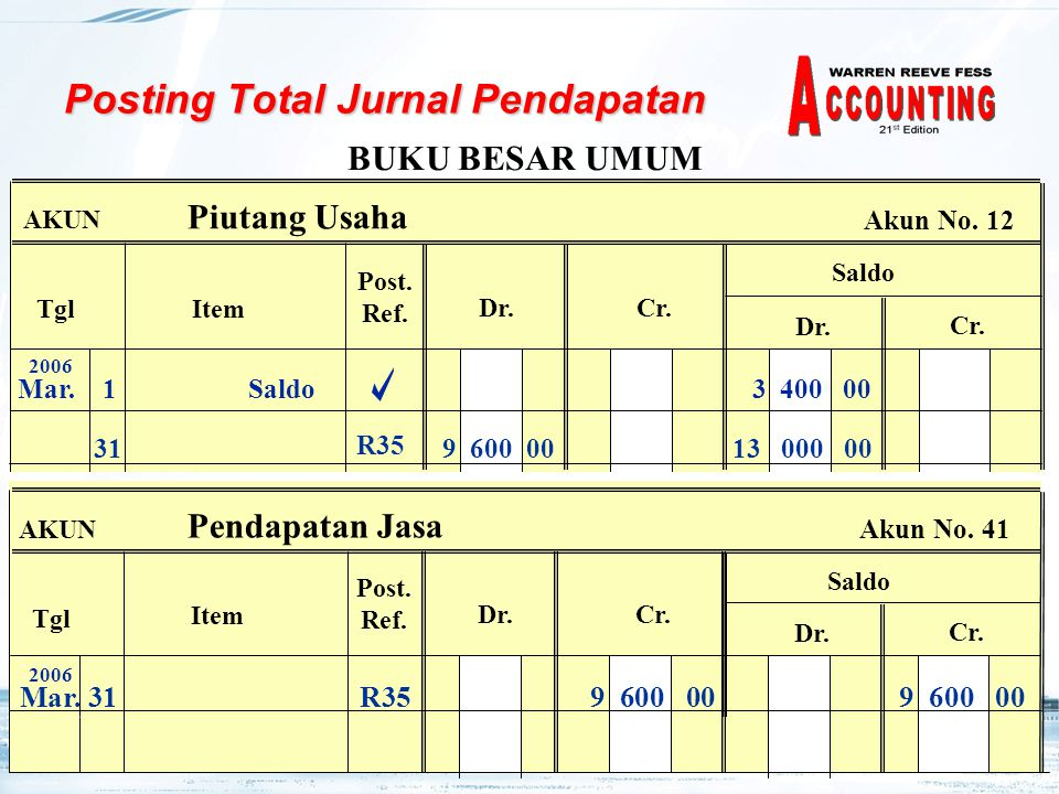 Posting Total Jurnal Pendapatan