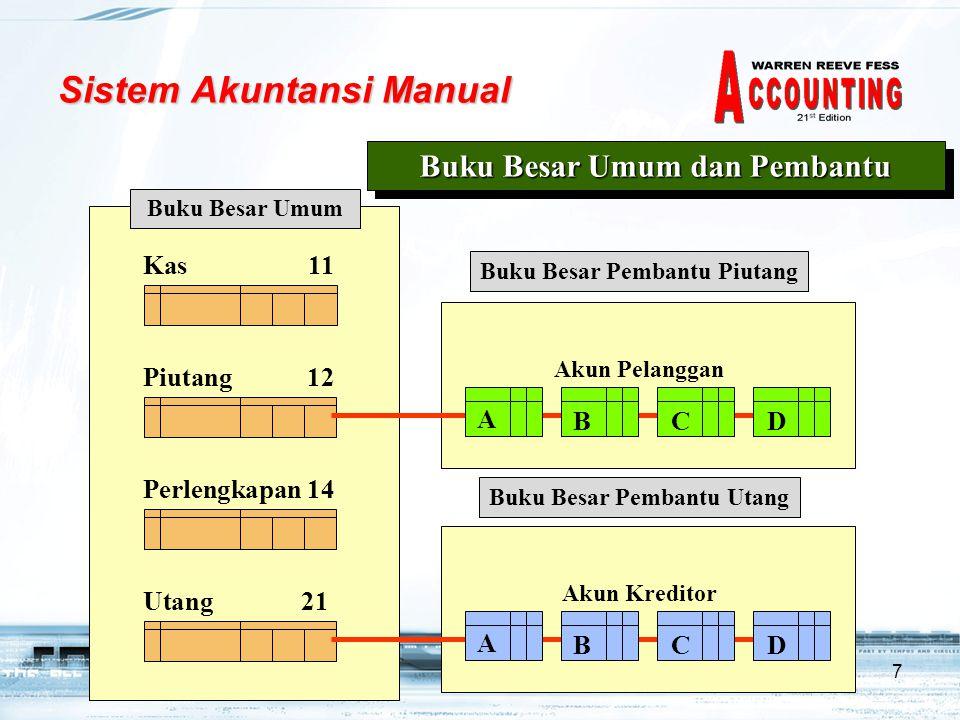 Sistem Akuntansi Manual