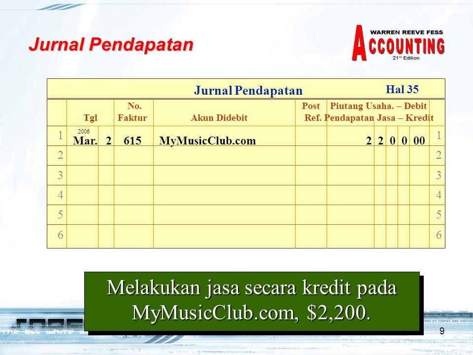 Melakukan jasa secara kredit pada MyMusicClub.com, $2,200.