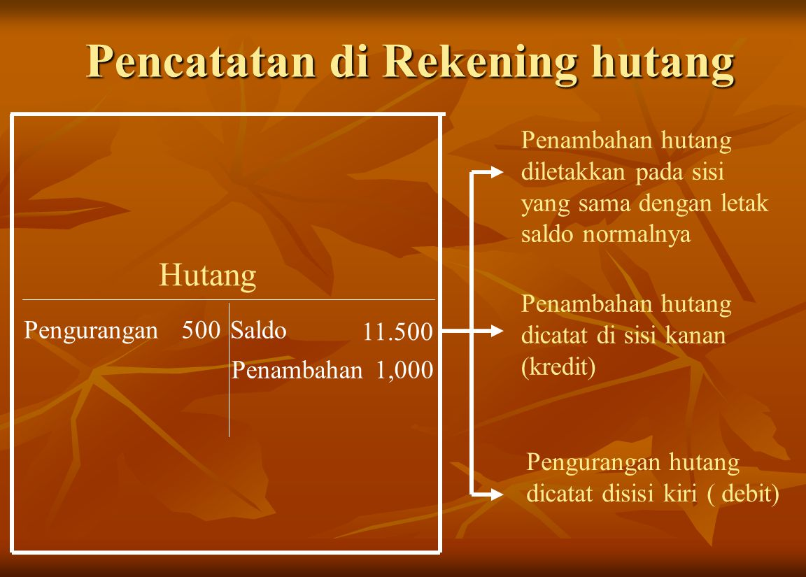 Pencatatan di Rekening hutang